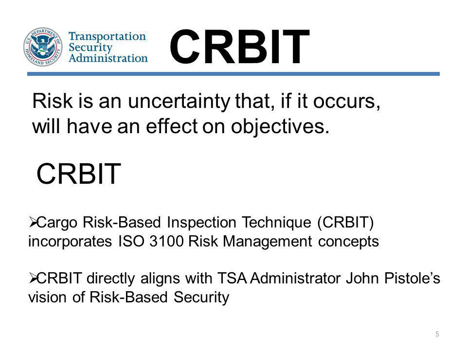CRBIT Risk is an uncertainty that, if it occurs, will have an effect on objectives. CRBIT.