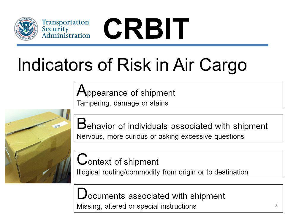 Indicators of Risk in Air Cargo