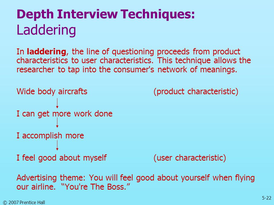 Depth Interview Techniques: Laddering