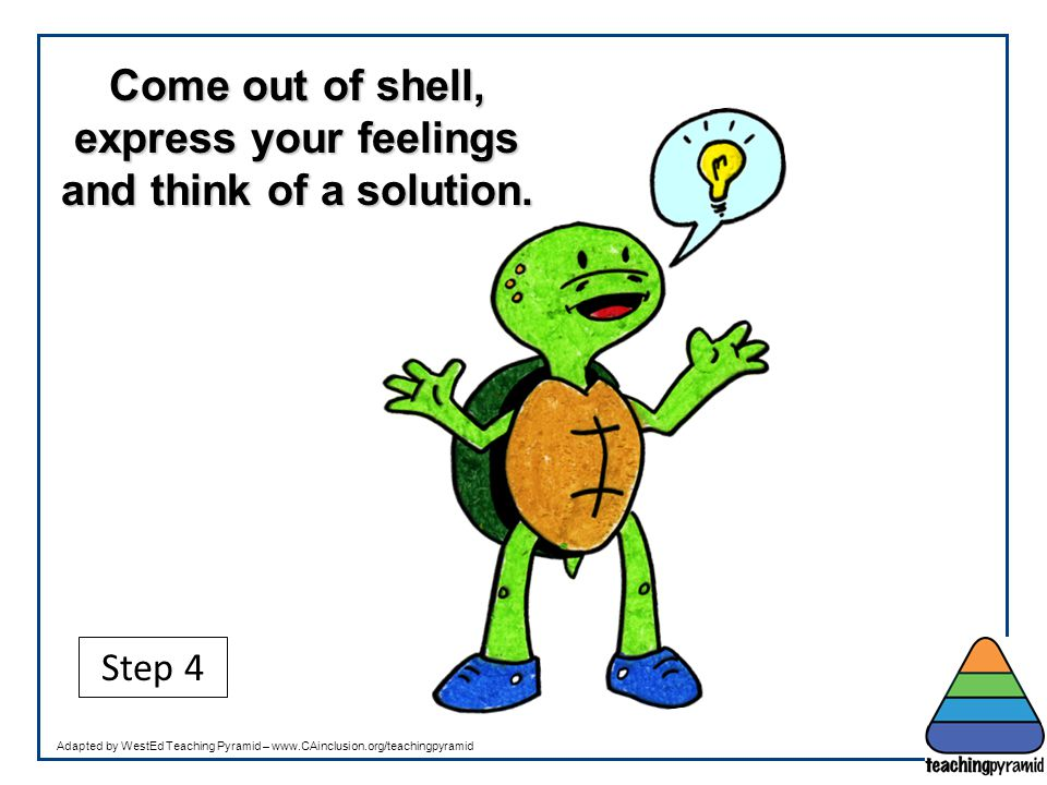 Come out of shell, express your feelings and think of a solution.