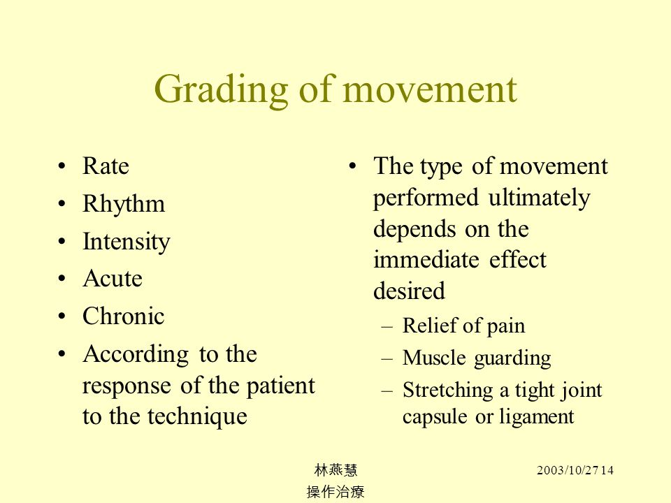 Grading of movement Rate Rhythm Intensity Acute Chronic
