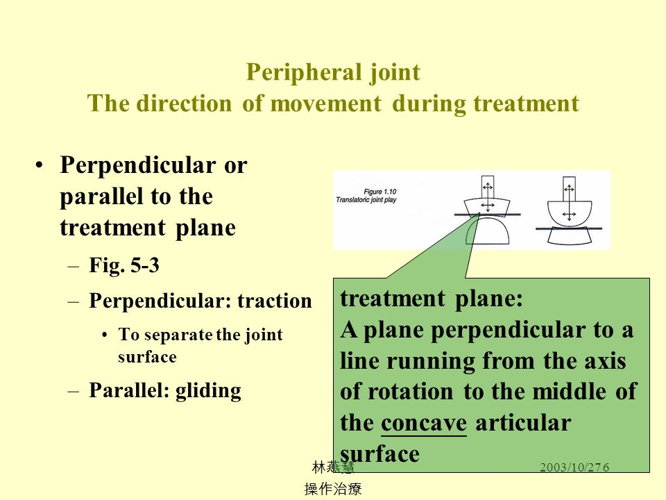 Peripheral joint The direction of movement during treatment