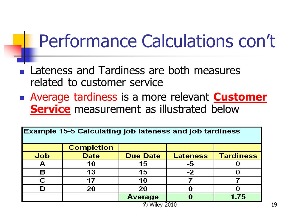 Performance Calculations con't