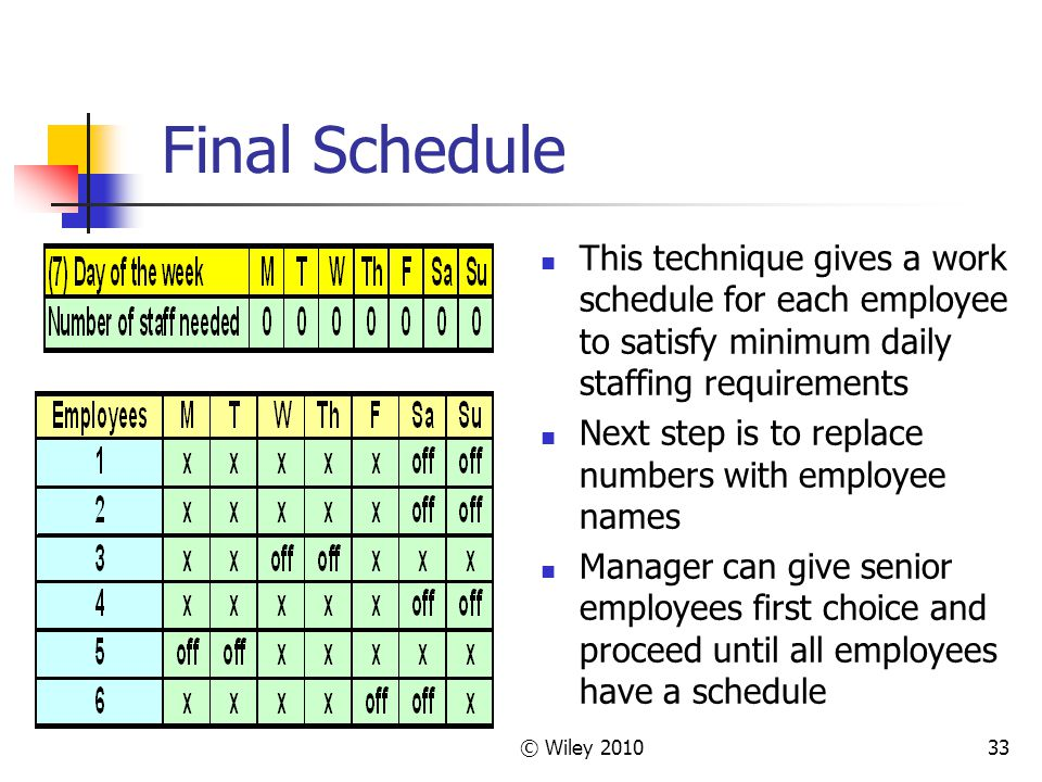 Final Schedule This technique gives a work schedule for each employee to satisfy minimum daily staffing requirements.