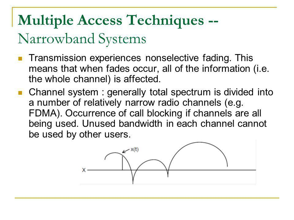 Multiple Access Techniques -- Narrowband Systems