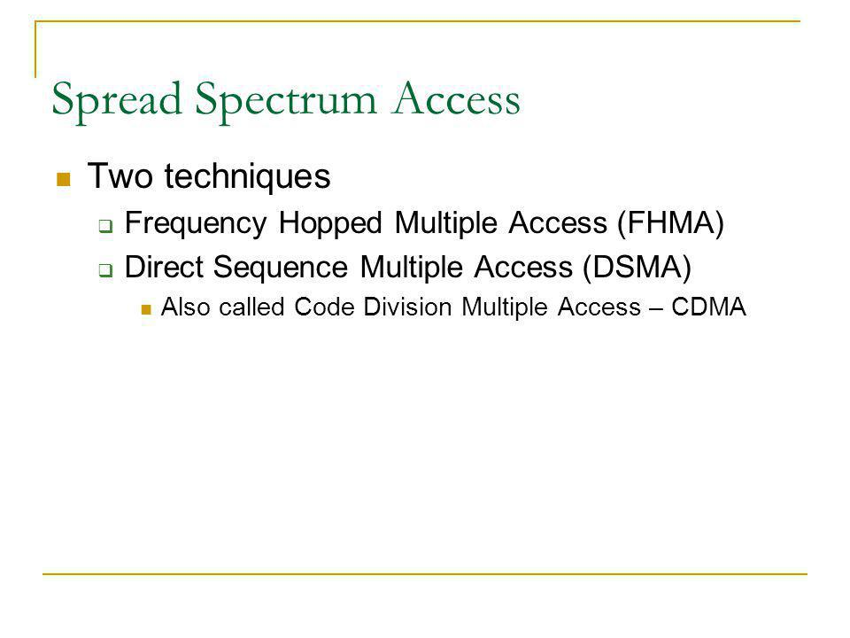 Spread Spectrum Access