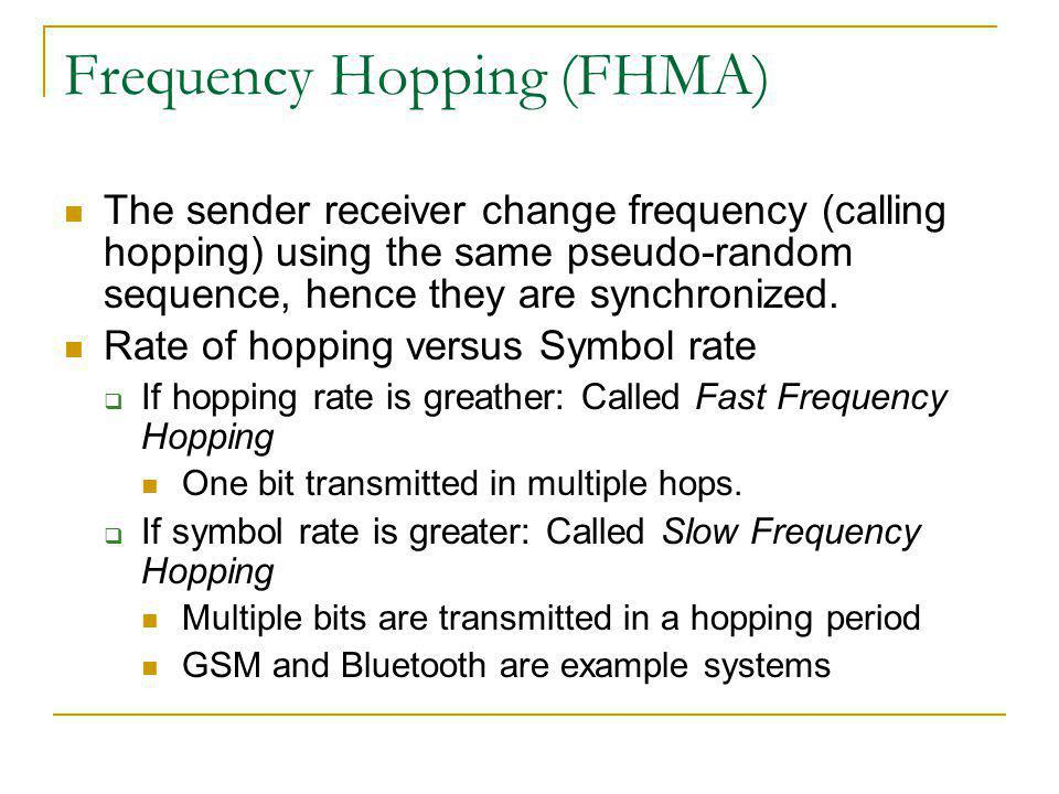 Frequency Hopping (FHMA)
