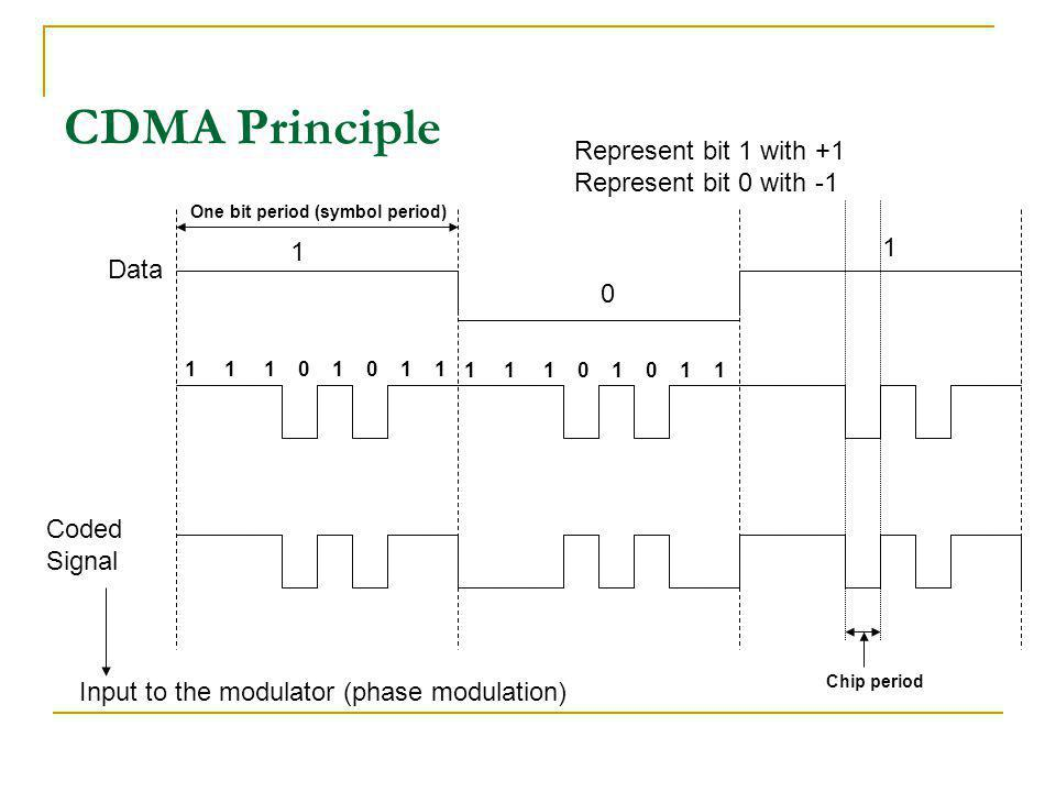 CDMA Principle Represent bit 1 with +1 Represent bit 0 with -1 1 1