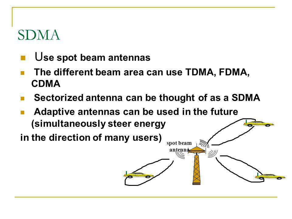 SDMA Use spot beam antennas