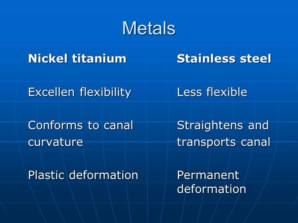Metals Nickel titanium Stainless steel