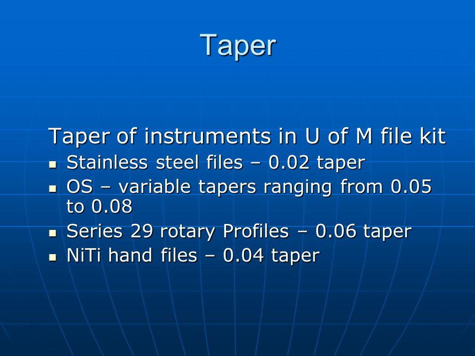 Taper Taper of instruments in U of M file kit