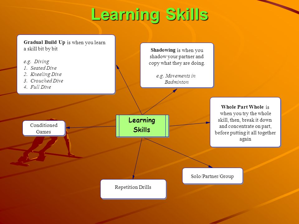Learning Skills Learning Skills Gradual Build Up is when you learn