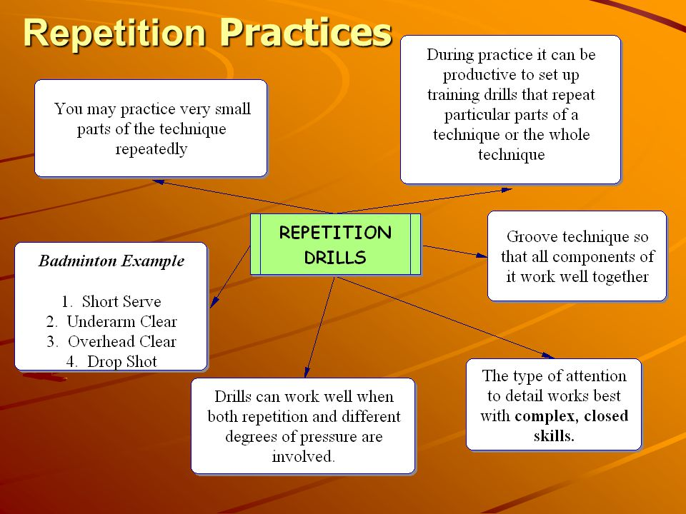 Repetition Practices