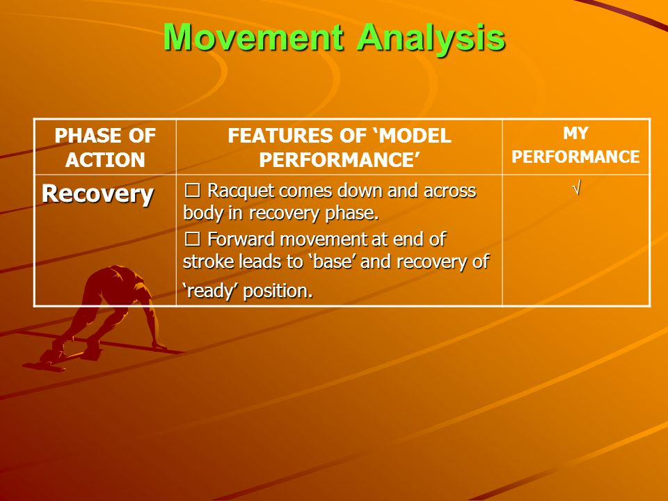 FEATURES OF 'MODEL PERFORMANCE'