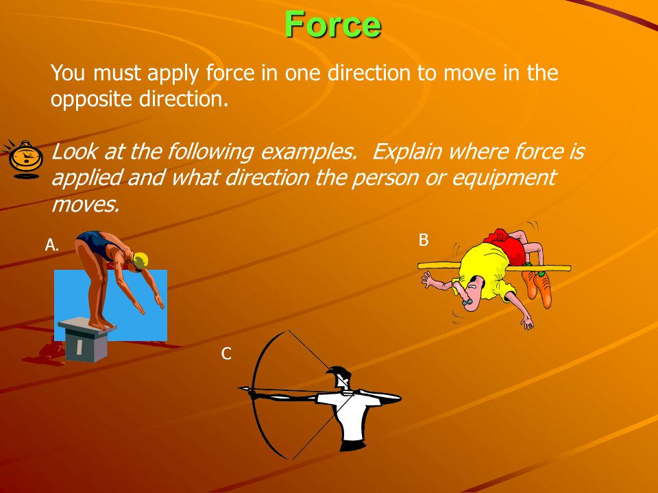 Force You must apply force in one direction to move in the opposite direction.