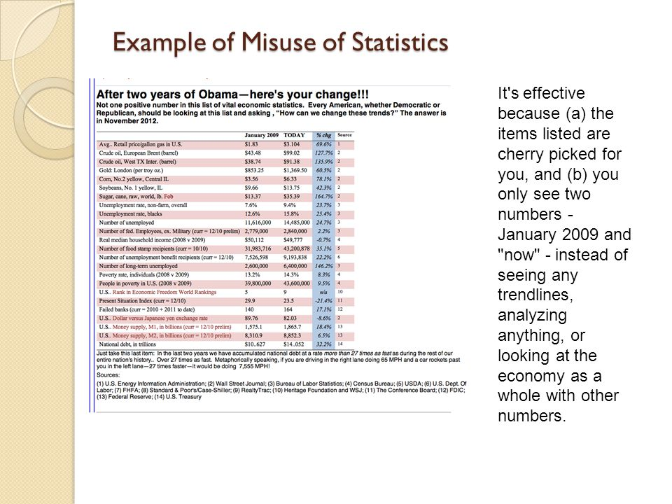 Example of Misuse of Statistics