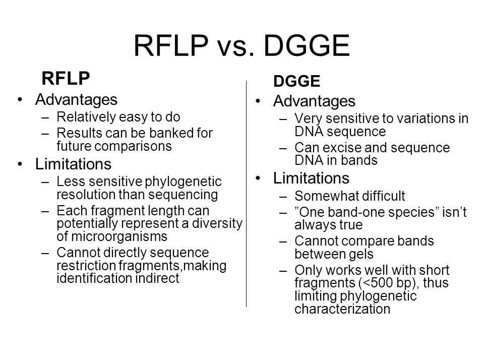 RFLP vs. DGGE RFLP DGGE Advantages Advantages Limitations Limitations