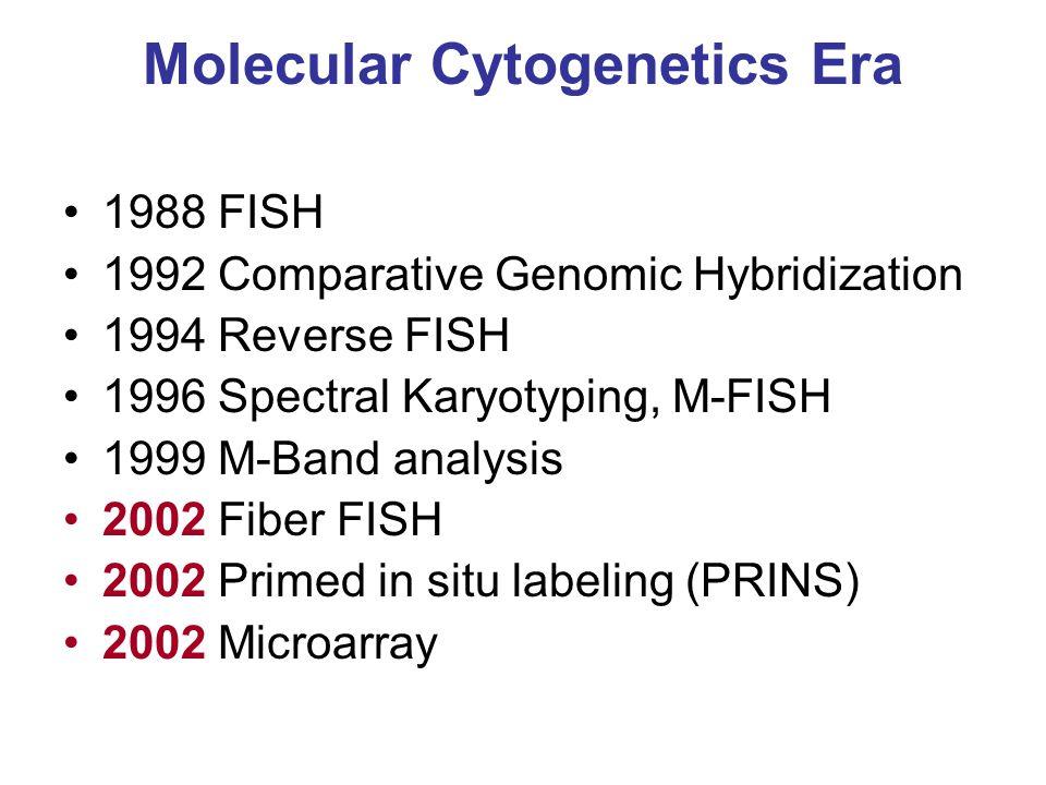 Molecular Cytogenetics Era