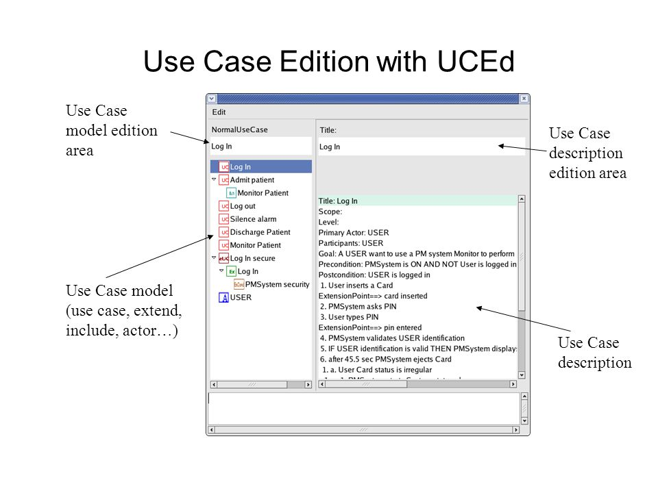 Use Case Edition with UCEd
