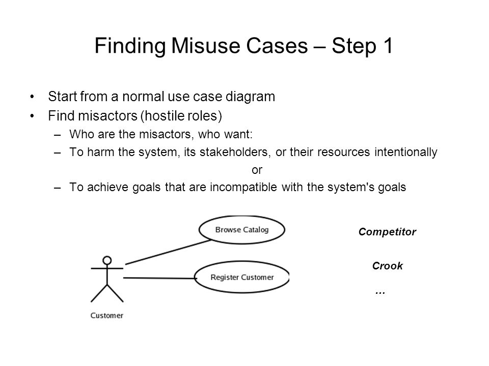 Finding Misuse Cases – Step 1