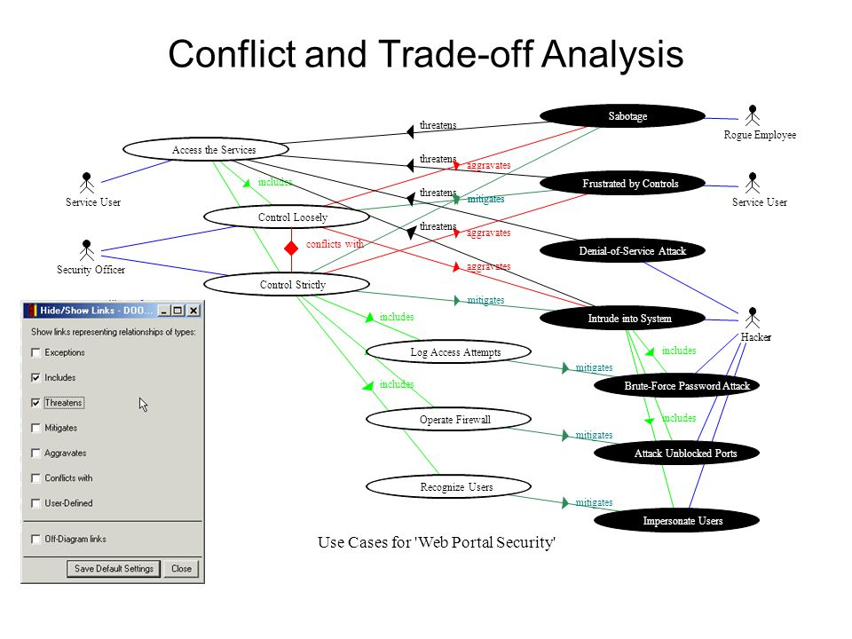 Conflict and Trade-off Analysis