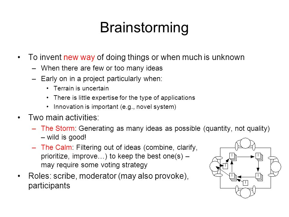 Brainstorming To invent new way of doing things or when much is unknown. When there are few or too many ideas.