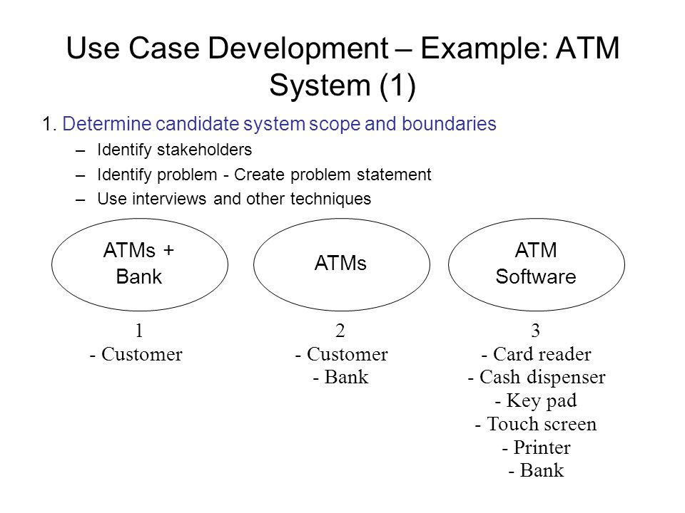 Use Case Development – Example: ATM System (1)