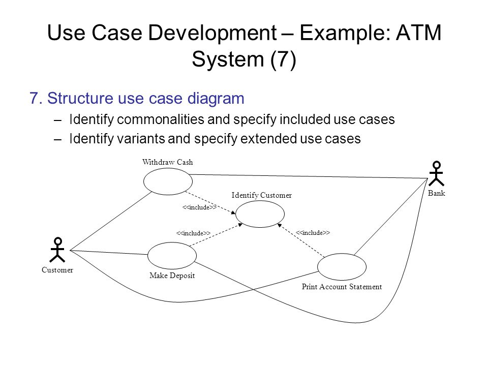 Use Case Development – Example: ATM System (7)