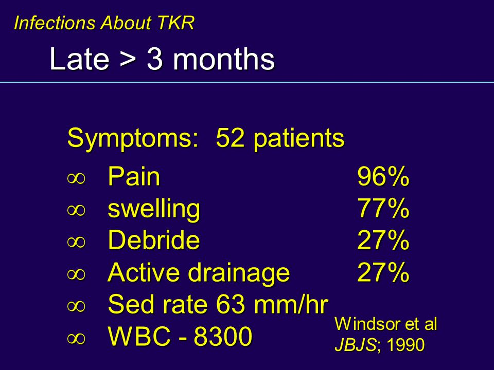 Late > 3 months Symptoms: 52 patients