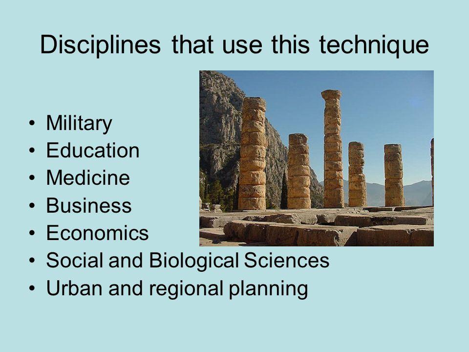 Disciplines that use this technique