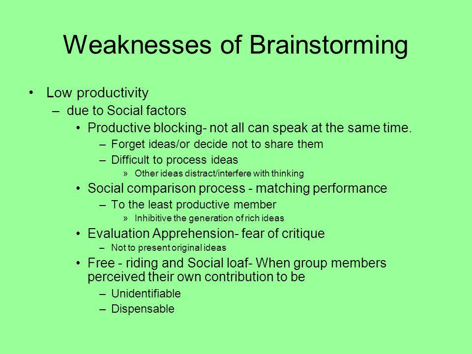 Weaknesses of Brainstorming