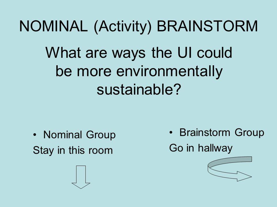NOMINAL (Activity) BRAINSTORM