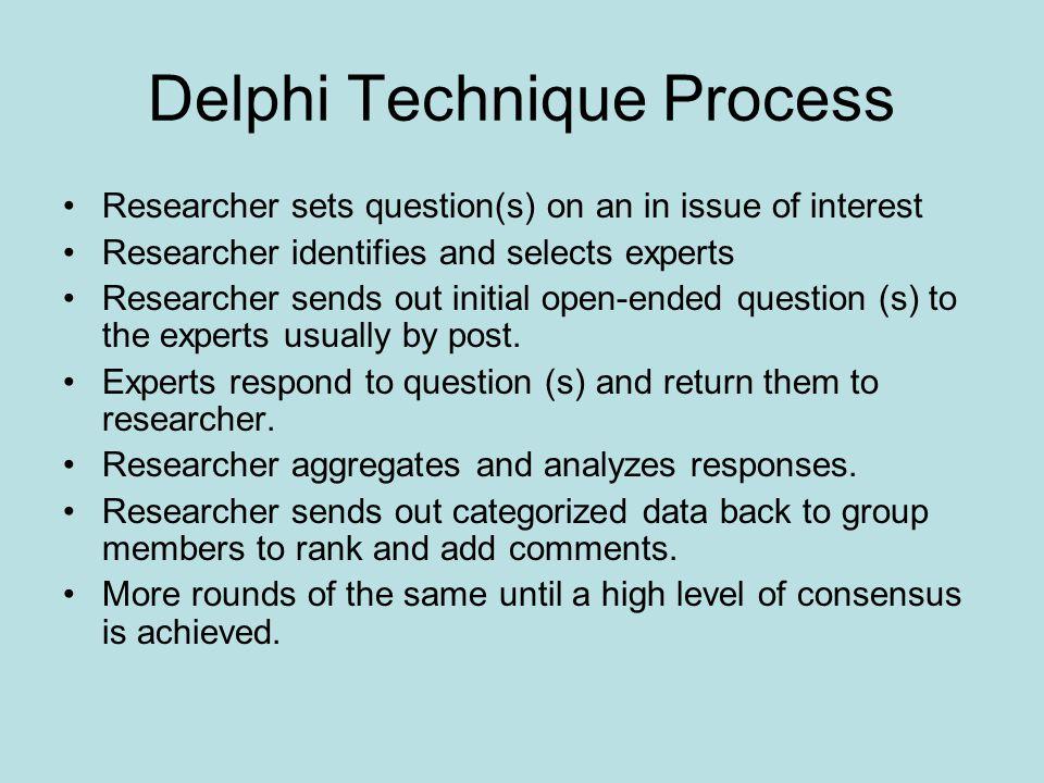 Delphi Technique Process