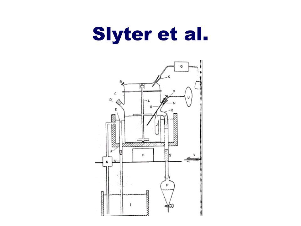 Slyter et al.