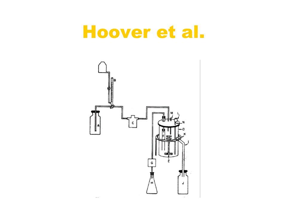 Hoover et al.