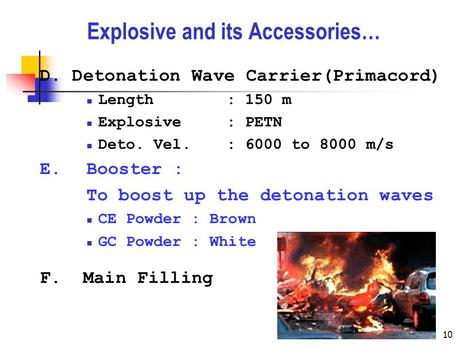 Explosive and its Accessories…