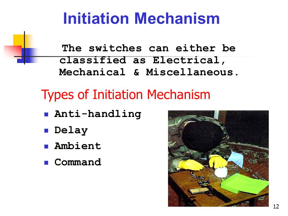 Initiation Mechanism Types of Initiation Mechanism