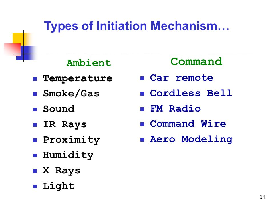Types of Initiation Mechanism…