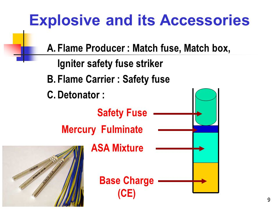 Explosive and its Accessories