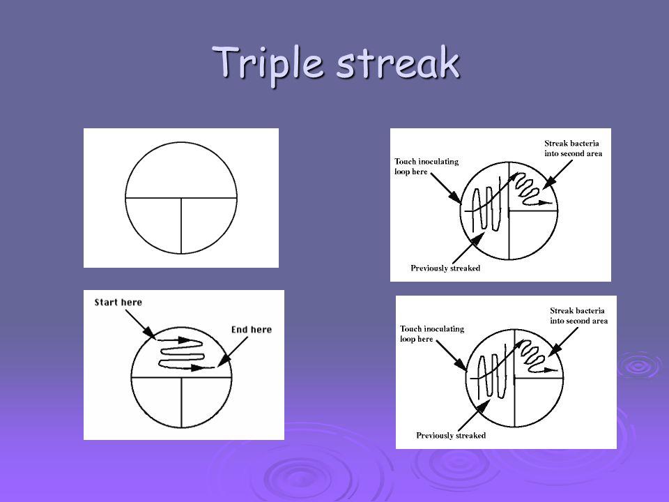 Triple streak