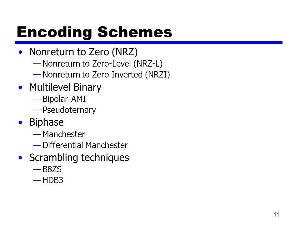 Encoding Schemes Nonreturn to Zero (NRZ) Multilevel Binary Biphase