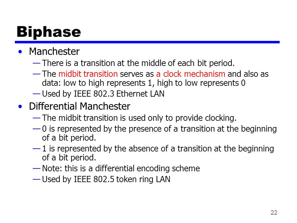 Biphase Manchester Differential Manchester