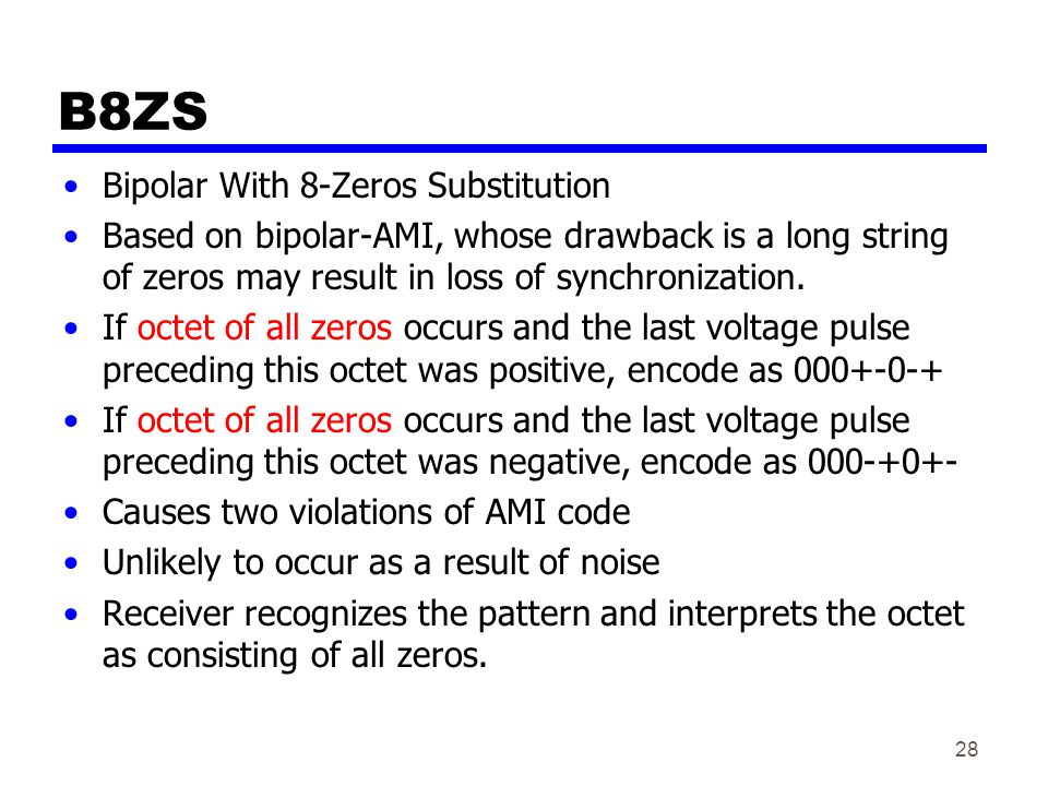 B8ZS Bipolar With 8-Zeros Substitution