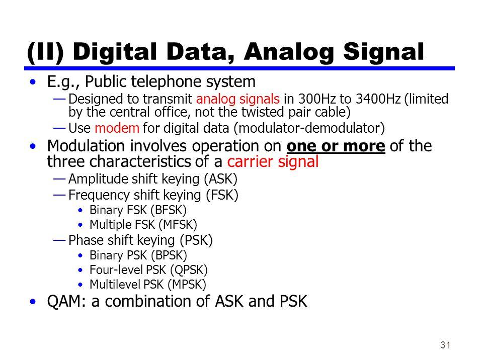 (II) Digital Data, Analog Signal
