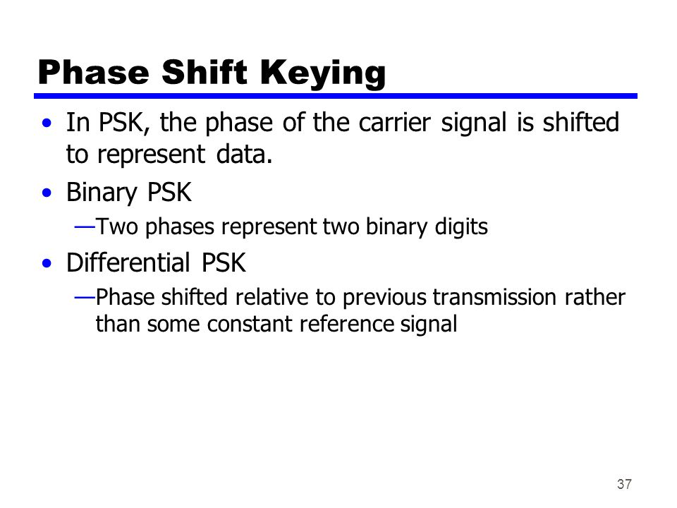 Phase Shift Keying In PSK, the phase of the carrier signal is shifted to represent data. Binary PSK.