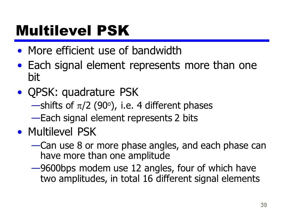 Multilevel PSK More efficient use of bandwidth