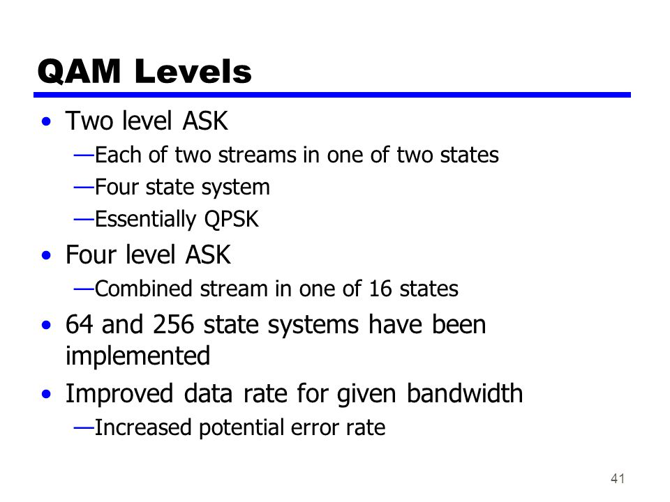 QAM Levels Two level ASK Four level ASK