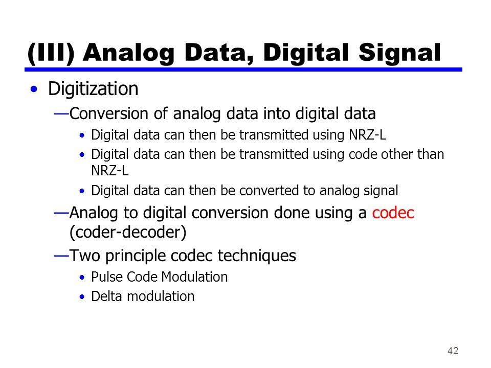 (III) Analog Data, Digital Signal