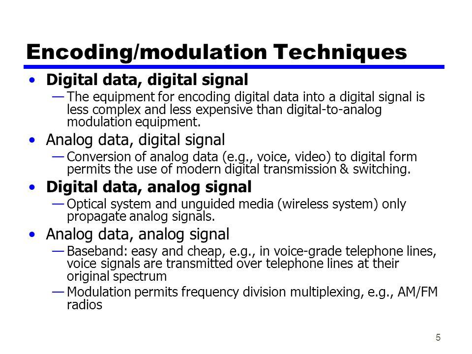 Encoding/modulation Techniques