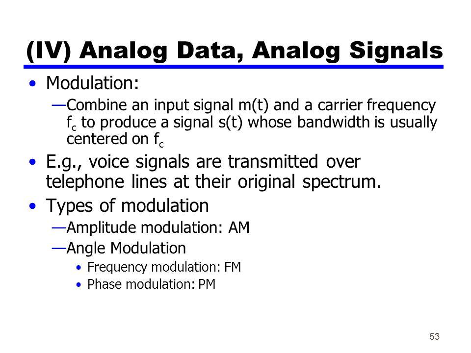 (IV) Analog Data, Analog Signals